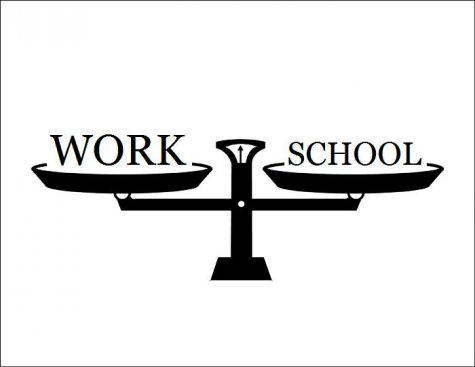 Balancing work and school proves challenging for students