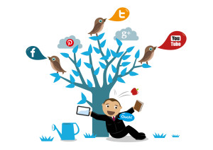 Social Media: What's Hot and What's Not!