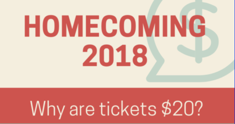 Why does Homecoming cost $20?