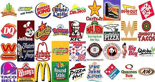 What S Your Favorite Fast Food Restaurant