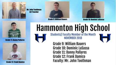 Students and Faculty Member of the Month: November 2018