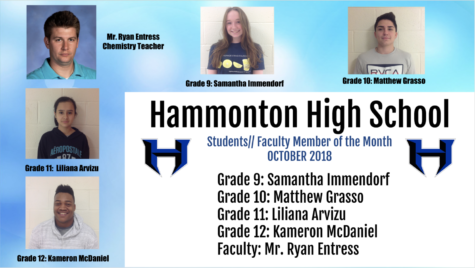 Students and Faculty Member of the Month: October 2018
