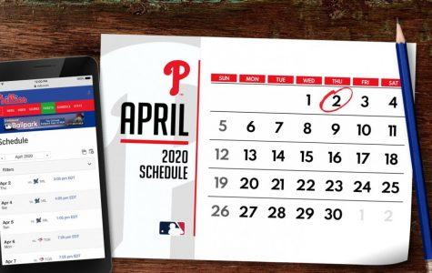2020 Philadelphia Phillies Preview