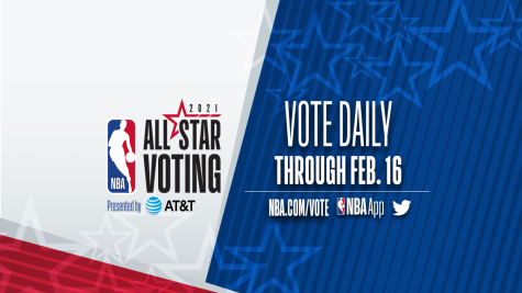 Basketball fans pick their Top 5 East Starters for the NBA All-Star Game