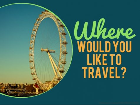 Where would you like to travel to?