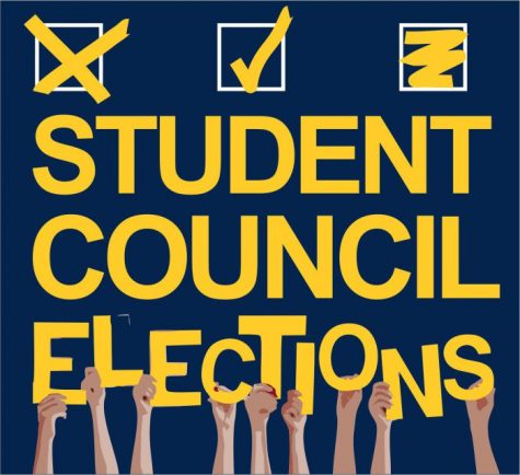 Meet the 21-22 Candidates for Student Council and Class Office